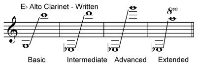 E Flat Clarinet Range Eb Alto Clarinet